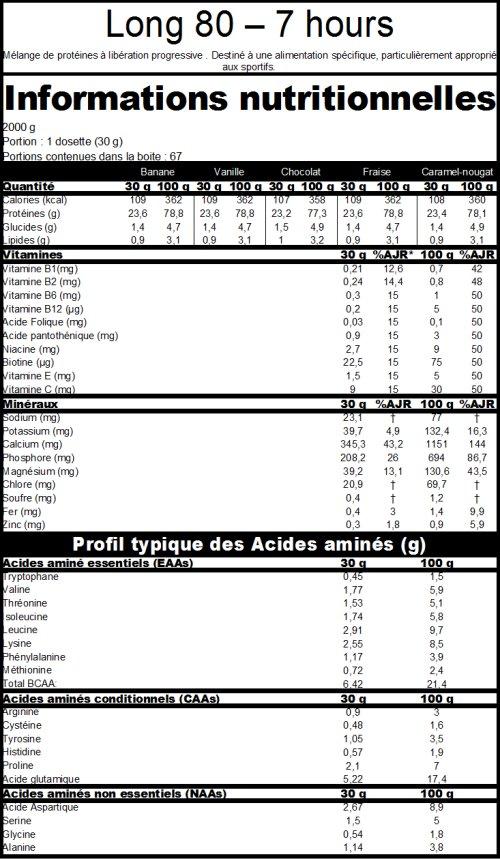 Extrifit- Long 80 - Informations Nutritionnelles