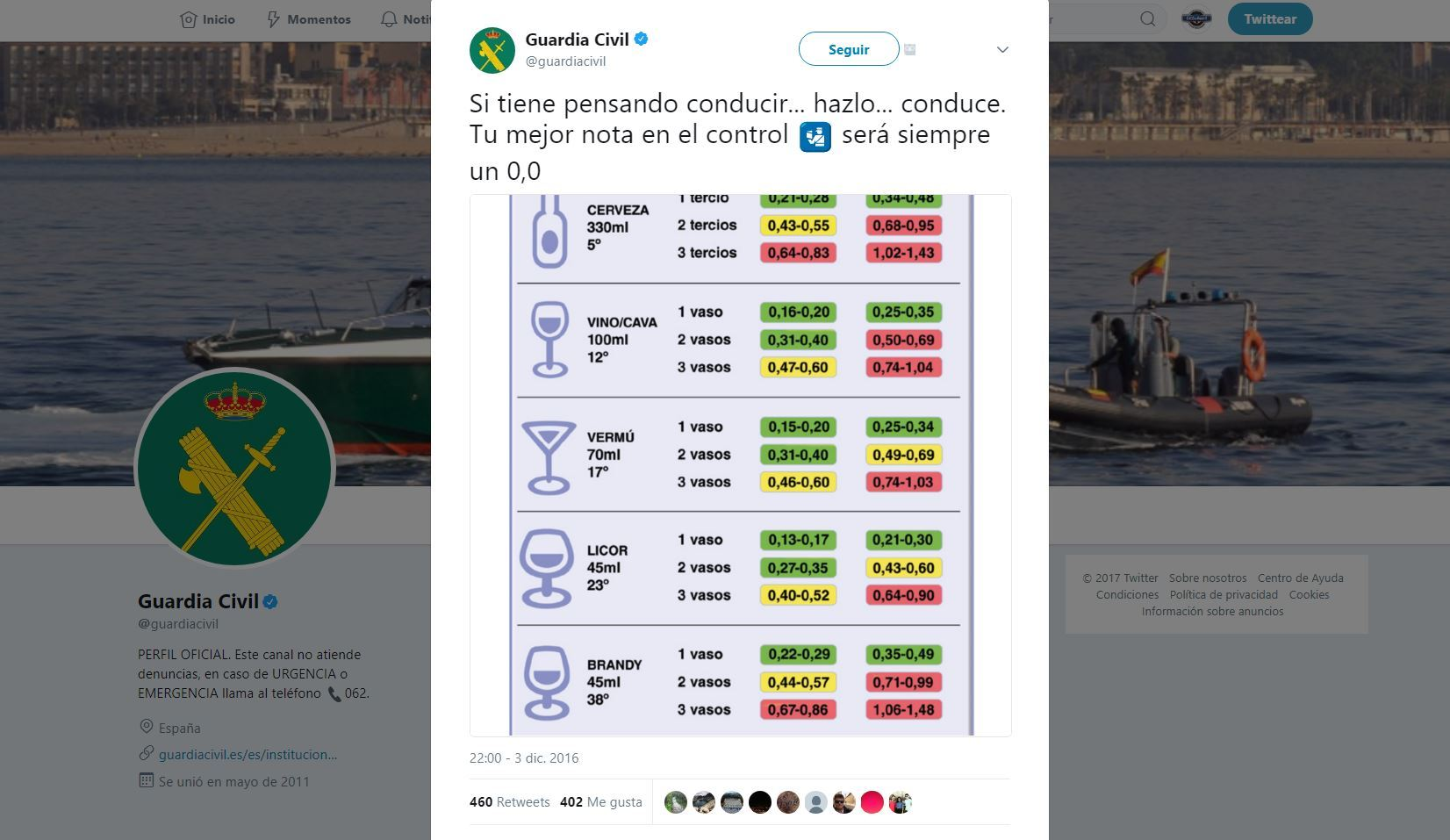 Twitter Guardia Civil