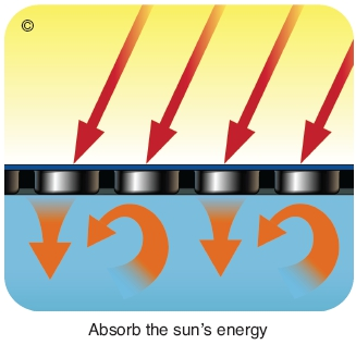 Cobertor solar negro Energy Guard de 500 micras