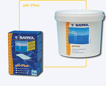 PH enhancer in dust pH-plus