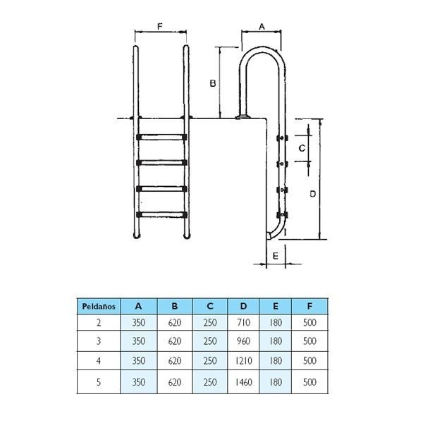 Escalera modelo Muro en acero AISI-304