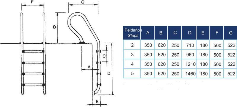Escalera modelo Mixto en acero AISI-316