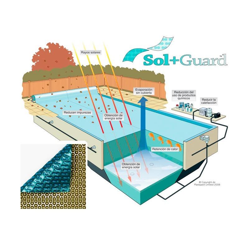 Manta térmica de piscina de 500 micras color oro