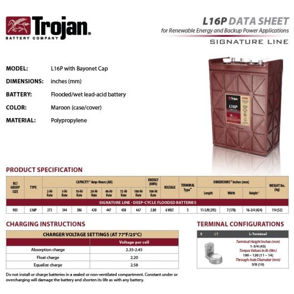 Bateria monoblock Trojan L16P-AC 467A 6v