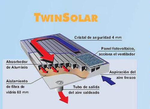 Calefacción solar Twinsolar 1.3
