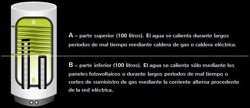 Termo solar híbrido de 100 litros de capacidad