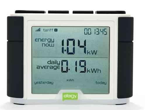 Electricity meter Elite
