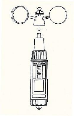 Anemómetro de mano con sistema de cucharas