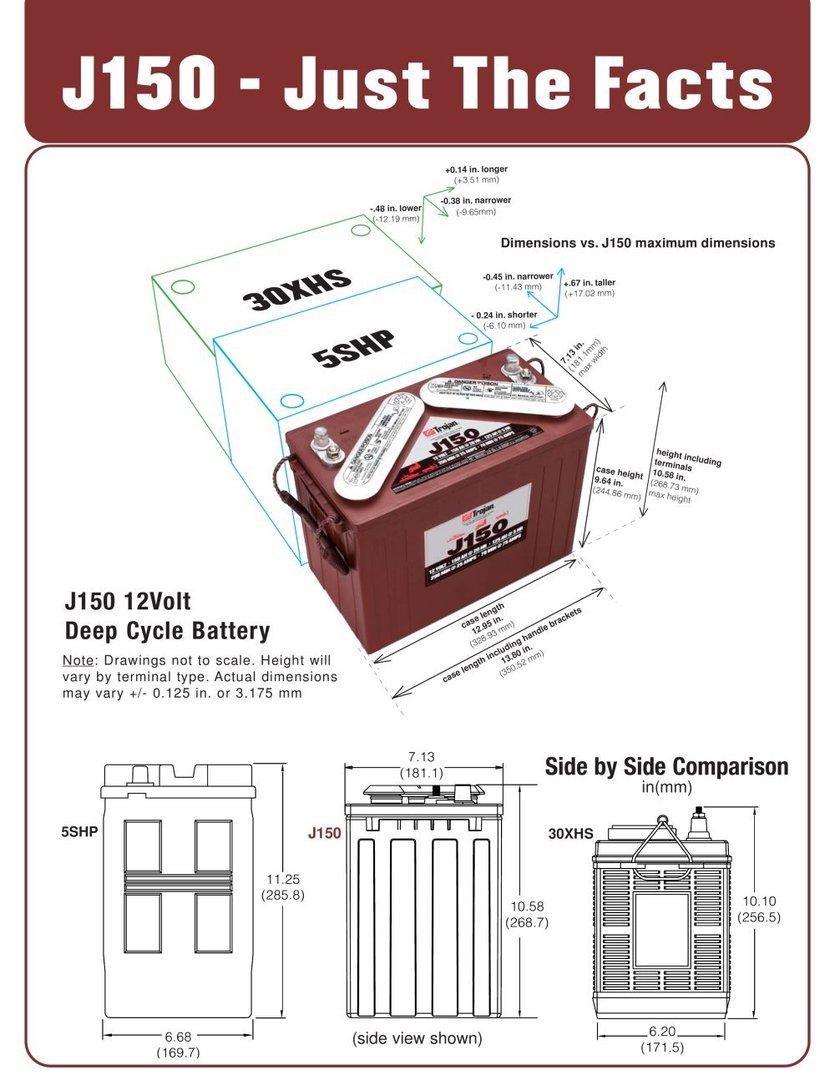 Bateria monoblock Trojan J150 166A 12v