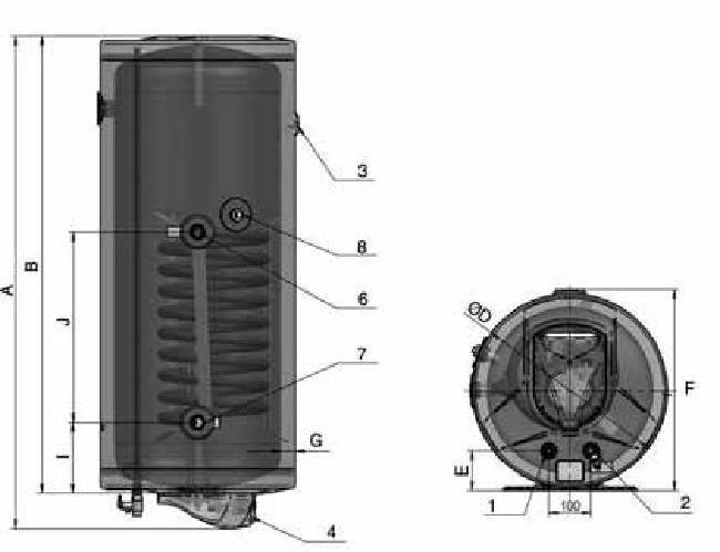 Interacumulador Idrogas con resistencia desde 80 a 200 litros