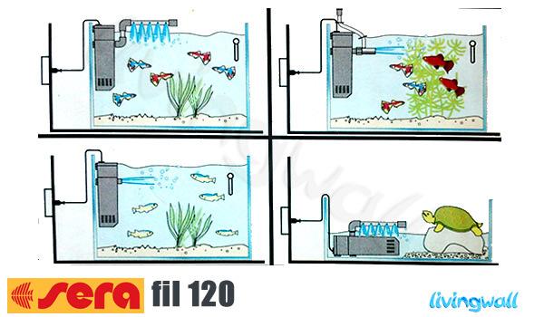 sera-fil-120-filtro-acuario-pecera-interno-3.jpg