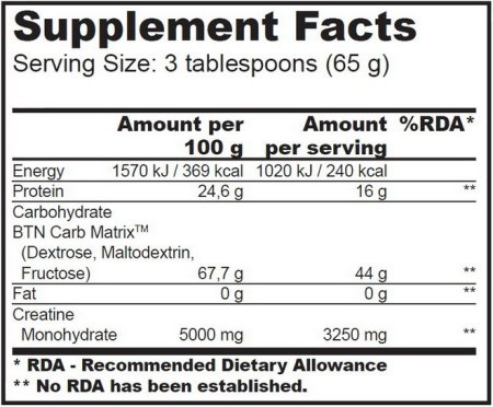 Biotech USA - Hyper Mass 5000 Informations Nutritionnelles