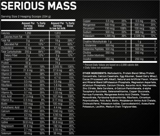 Serious Mass Optimum Nutrition - Informations Nutritionnelles