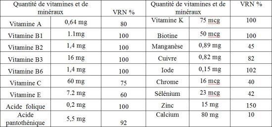 3XL Whey - Informations Nutritionnelles Suite