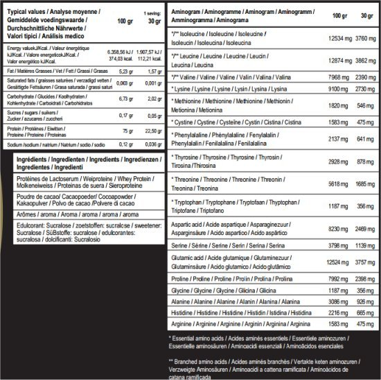 Anabolic Whey Complex - Informations Nutritionnelles