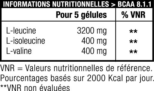 BCAA 8:1:1 - Corgenic - Informations Nutritionnelles