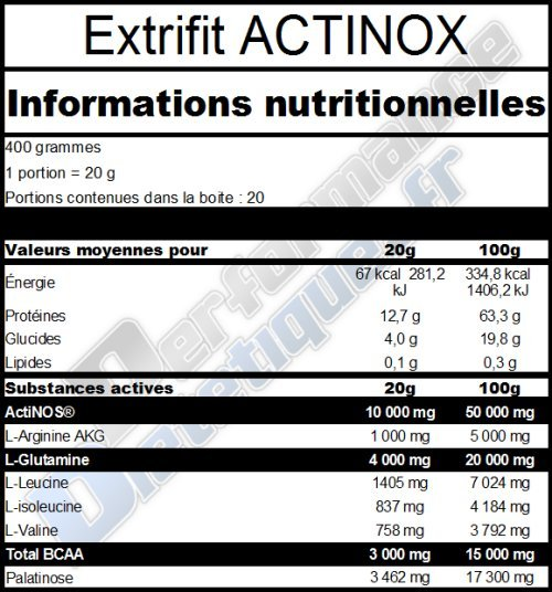 Extrifit Actinox - Informations Nutritionelles