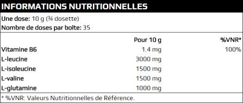BCAA FORCE 350g  Informations Nutritionnelles