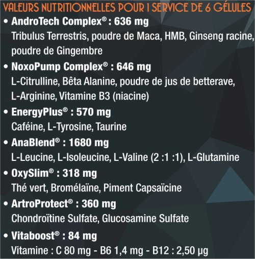 VulcainMonsterlabs - Informations Nutritionnelles