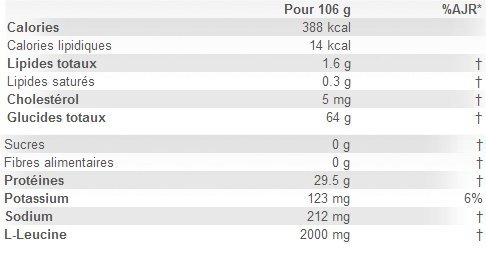 Scitec Beef Muscle - Informations Nutritionnelles