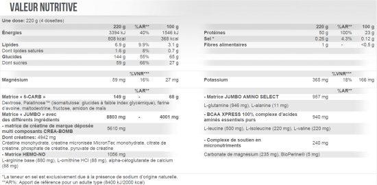 Jumbo Scitec - Information Nutritionnelles