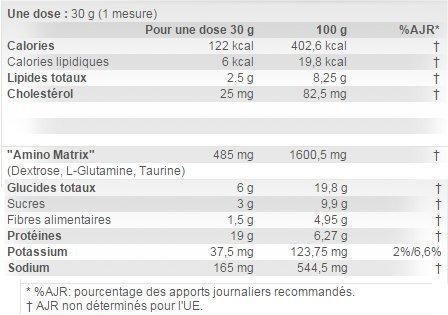 Protein Delite - Informations Nutritionnelles
