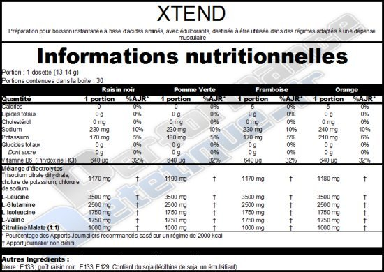 Scivation - Xtend Informations Nutritionnelles