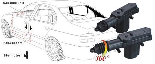 stelmotoren-auto.jpg